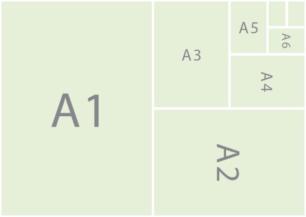 Das DIN-Format ist wohl die bekannteste Form der halbierenden Aufteilung.