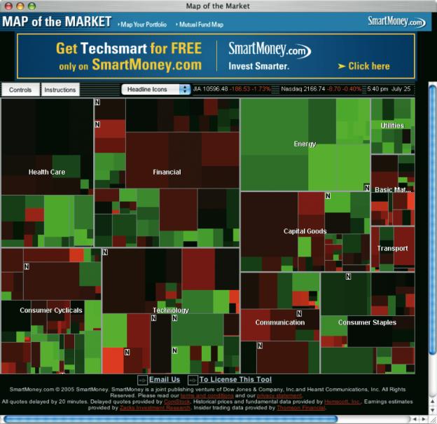Farbenblinde können die Darstellung von rot-grün auf gelb-blau umschalten (www.smartmoney.com).