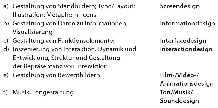 Liste als Bild zu Form und Funktion