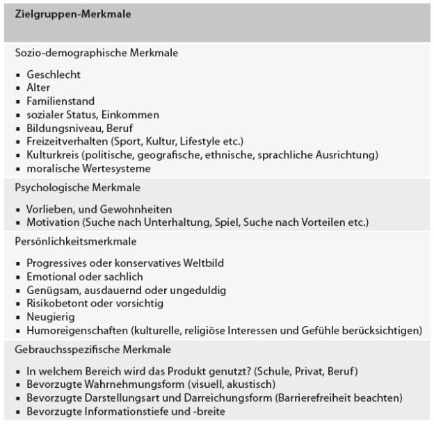 Zielgruppen-Merkmale