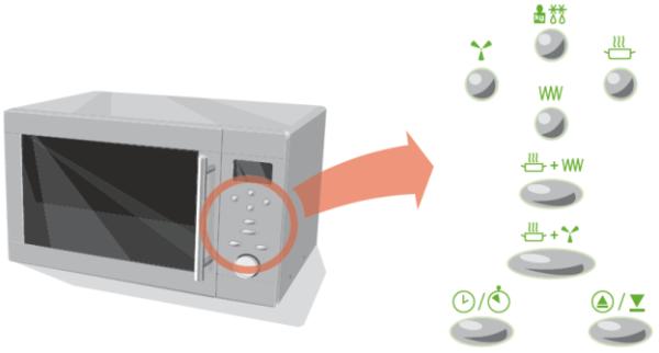 Icons als Produktgrafik bei Haushaltsgeräten (hier: Mikrowelle).