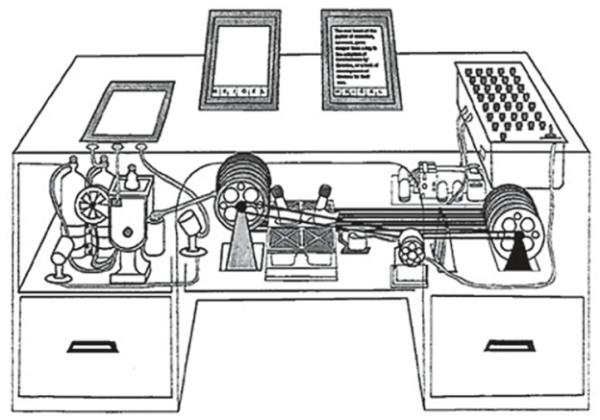 Die ›Memex‹ von Vannevar Bush. Mit dem Steuerpult rechts sollten die Projekte verwaltet und mit den Monitoren in der Mitte dargestellt werden. Außerdem sollte es möglich sein, die Projekte dort mit Notizen zu versehen. Auf der linken Seite befindet sich eine fotografische Platte, heute würde man von Scanner sprechen, mit der Daten in das System aufgenommen werden sollten. Die Schubladen sollten zur Aufbewahrung der Speicherfilme dienen (Abb. aus: Bush, Vannevar: As We May Think. In: Interactions 3 (März 1996), Nr. 2, S. 35–46. Nachdruck von Atlantic Monthly 176, Juli 1945.).