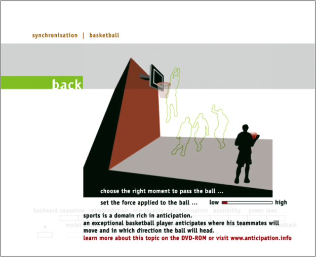 ›Antizipation – Die Ursache liegt in der Zukunft‹. Eine DVD-Video/DVD-ROM-Produktion für das anté-Institut, mit der die Thematik ›Antizipation‹ erläutert wird. Erstellt von Prof. Dr. Mihai Nadin, Prof. Dipl. Des. Torsten Stapelkamp, Stefan Maas, Frank Hegel, Patrick Feldmann, u.v.m. (www.anticipation.info und www.anteinstitute.org). a: Website; b–c: DVD-Video; d–e: DVD-Rom