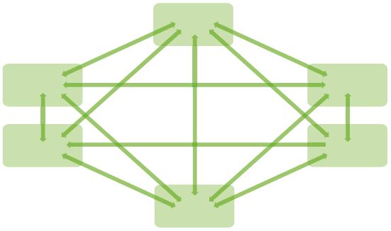 Einzelbild-Struktur