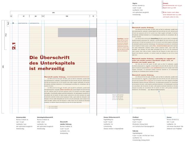 Layoutraster für Druckerzeugnisse (Design: Greta Garle, Nina Ganth, Marco Witte; Betreuung: Torsten Stapelkamp).