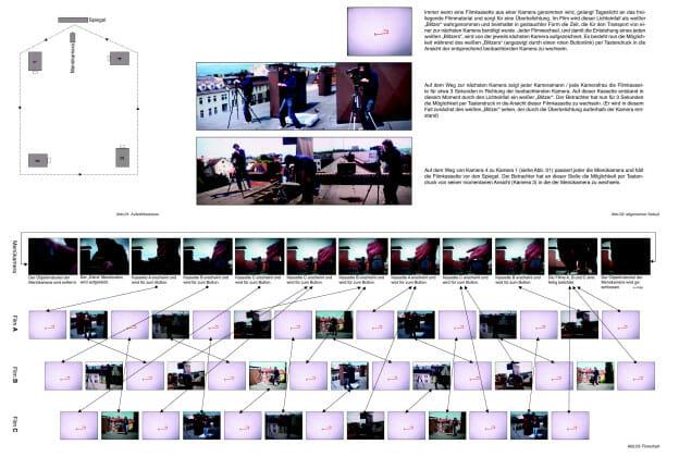Ein Flowchart des filmischen Experiments ›Kassettentausch‹ der Studenten Jan Fuchs und Timo Katz. Die DVD ›Kassettentausch‹ mit dem Untertitel ›Ein visuelles Perpetuum Mobile‹ handelt von dem Blickwinkel und der Zeit im Kontext mit dem Medium Film und beschäftigt sich mit der Beobachtung von Beobachtungsvorgängen (Betreuung: Torsten Stapelkamp).