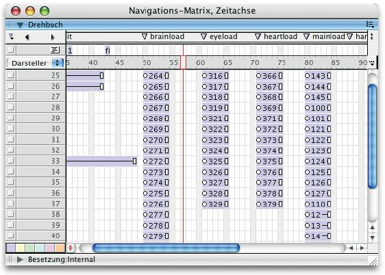 Navigations-Matrix. Sie ermöglicht das Verschieben einer Arbeitsfläche bzw. kann das Verschieben innerhalb einer Zeitachse symbolisieren.