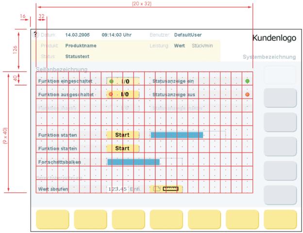 Software-Layoutraster aus dem Designguide des flexibel aufgebauten Graphic User Interface (GUI) für einen internationalen Hersteller aus der Verpackungsbranche. Die GUIElemente werden in einem 32 × 40er Raster angeordnet. Die Texthervorhebungen liegen dabei immer an der Unterkante eines Rasterfeldes. Bei einer Auflösung von 800 × 600 Pixel ergeben sich daraus 9 Zeilen für Textfelder. Die GUI-Elemente haben bei diesem Entwurf einen horizontalen Abstand von mindestens 32 Pixel zueinander. Das horizontale 32er Raster kann auch unterteilt werden in ein 16er oder ein 8er Raster (Design: Meyer-Hayoz Design Engineering, www.meyer-hayoz.de).