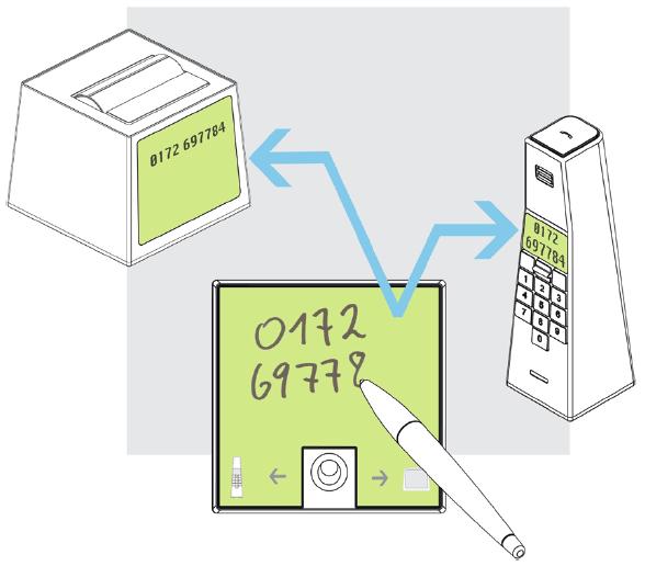 Eine auf dem Note Pad notierte Telefonnummer wird durch die integrierte Software erkannt und formatiert. Über eindeutige Piktogramme auf der digitalen Notizoberfläche kann die Telefonnummer an das Telefon oder die Filo Box gesendet und weiterverarbeitet werden.