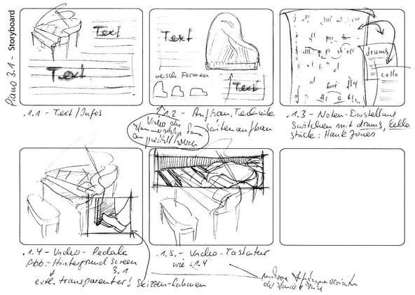 Ein Storyboard kann auch als skizzenhafte Notiz erstellt werden, um sie zu einem späteren Zeitpunkt in eine präzisere Form auszuarbeiten. Hierbei ist ein Formblatt sinnvoll, welches die Monitordarstellung bereits im korrekten Proportionalverhältnis zeigt (›Story of a Jazzpiano‹, DVD, Betreuung: Torsten Stapelkamp).