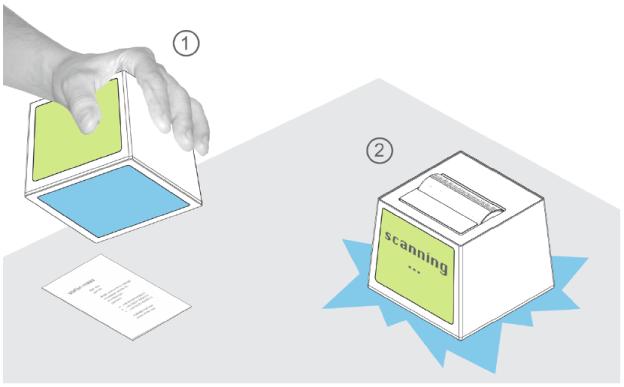 Filo Box schaltet sich automatisch ein, wenn man sie anhebt (gestisches Interface). Die Benutzeroberfläche lässt nur drei Aktionen zu: Suchen, Scannen oder Löschen. Wählt man ›Scannen‹, schaltet sich der an der Unterseite befindliche Scanner ein, um die Kontaktdaten der Visitenkarte einzulesen.