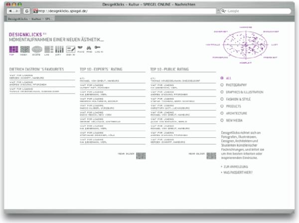›DesignKlicks – Momentaufnahmen einer neuen Ästhetik‹ (www.designklicks.de).
