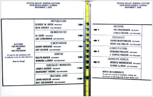 Originalwahlzettel zur Wahl in Palm Beach County im Jahr 2000.
