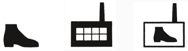 Kombination der Zeichen für Schuh und Fabrik zu Schuhfabrik.