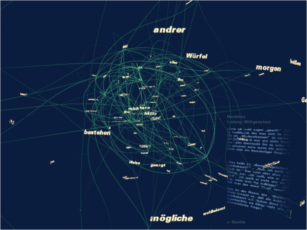 ›Valence‹ von Ben Frey ist ein dreidimensionaler Informationsraum. Bei einer Installation zur ars electronica 2001 in Linz konnte mit Valence ein philosophischer Text von Wittgenstein und Goethes Faust in Beziehung zueinander gesetzt werden (http://benfry.com/valence/ars2001).