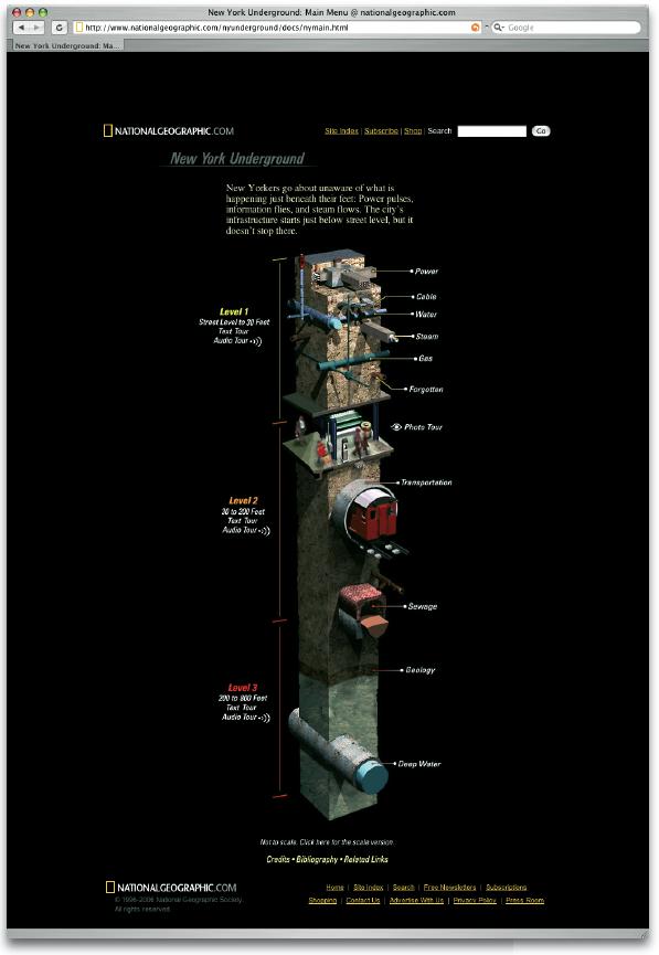 Sitemap und zugleich Menü der interaktiven Dokumentation der New Yorker U-Bahn. Der Anwender navigiert sich sprichwörtlich von Schicht zu Schicht (www.nationalgeographic.com/nyunderground).