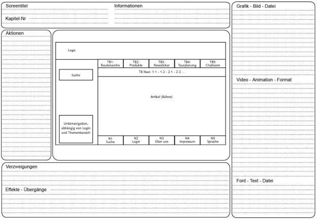 Die Abbildung zeigt eine Standard-Vorlage für ein erweitertes Funktionslayout mit einer Darstellungsfläche in der Mitte für das Funktionslayout in den jeweils erforderlichen Proportionen.