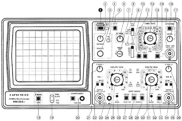 Abbildung aus der Gebrauchsanweisung eines Zweikanal-Oszilloskops.