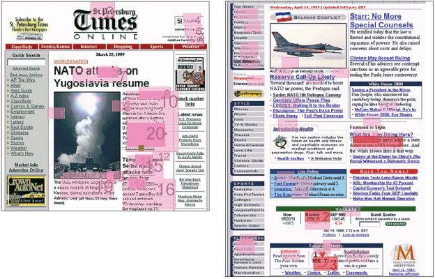 Leseverhalten von Online-Lesern und Zeitungslesern (www.poynterextra.org).