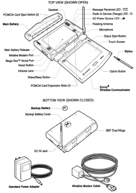 Gebrauchsanleitung des Envoy Wireless Communicators von Motorola, der das Magic Cap Betriebssystem nutzt.