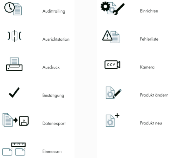 Piktogramme der Navigationsleiste des flexibel aufgebauten Graphic User Interface (GUI) für einen internationalen Hersteller aus der Verpackungsbranche (Design: Meyer-Hayoz Design Engineering, www.meyer-hayoz.de).