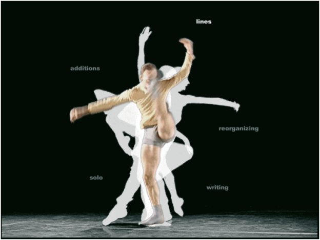 ›William Forsythe: Improvisation Technologies – A Tool for Analytical Dance Eye‹, CD-ROM. Hg. vom ZKM Karlsruhe und dem Deutschen Tanzarchiv Köln/SK Stiftung Kultur, ISBN 3-7757-0850-2.