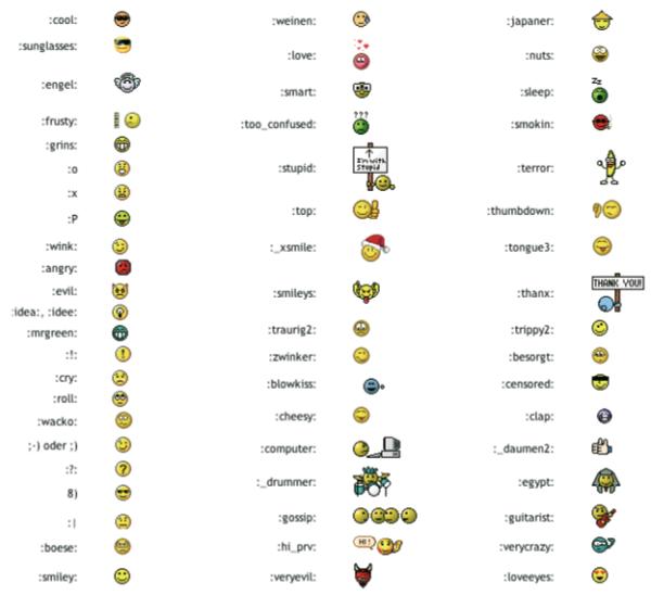 Einige exemplarische Emoticons.
