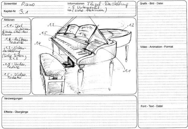 Die Standard-Vorlage für ein erweitertes Funktionslayout kann für die ersten Planungen auch handschriftlich ausgefüllt und mit Skizzen versehen werden, um sich einen ersten Eindruck zu verschaffen und um die ersten Ideen und Absichten skizzenhaft festhalten zu können. So eignet sich die Funktionslayout-Vorlage auch für eine Gesprächsnotiz (›Story of a Jazzpiano‹, DVD, Betreuung: Torsten Stapelkamp).