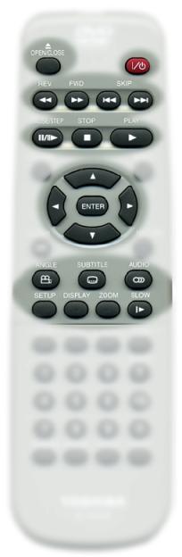 Icons auf einer DVD-Player-Fernbedienung.