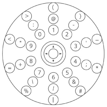 Zweitbelegung der Noppen mit Zahlen und Sonderzeichen.