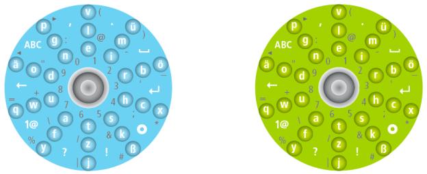 Mit dem Screendesign der Hardwaretastatur können sowohl die Funktionalitäten als auch die Zielgruppendefinitionen bestimmt werden.