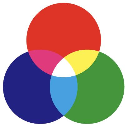 Bild der Lichtfarben für den Artikel Wahrnehmung und Farbe.