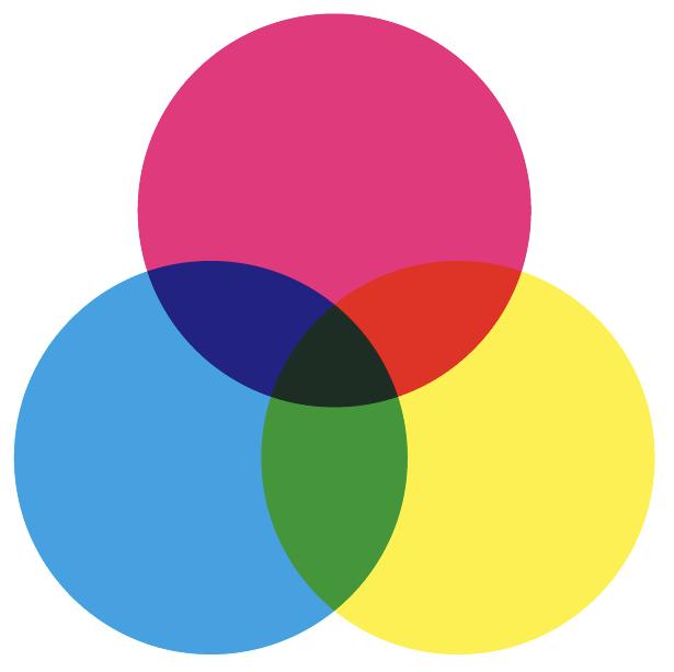 Bild der Grundfarben im Druck für den Artikel Wahrnehmung und Farbe.