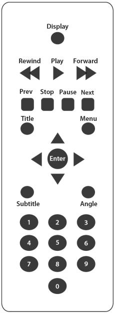 Schematische Darstellung einer DVD-Player-Fernbedienung.