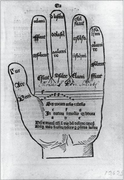 An fünf Fingern abzulesen. Die Abbildung stammt von einem unbekannten Holzschnitzer aus dem Jahr 1488 (The Walters Art Gallery, Baltimore, Maryland).