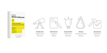"""Veröffentlichung des eBooks """"Service Design is making Sense – HANDBUCH für Erfolge durch positive Kunden-Erlebnisse"""""""