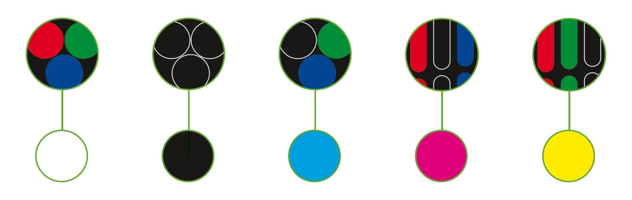 Bild über Raster von TFT- LCD- und Röhren-Monitore für den Artikel Wahrnehmung und Farbe.