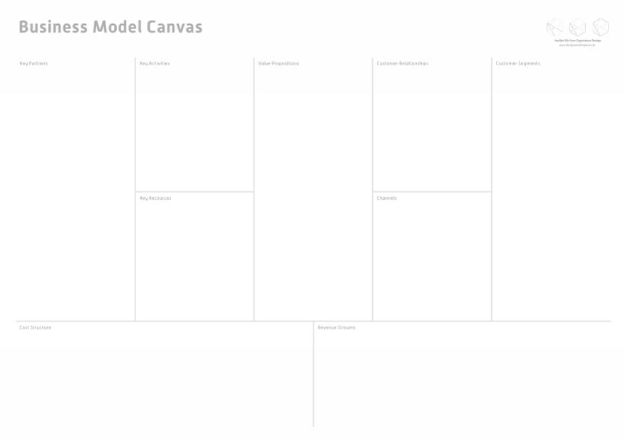 Business Canvas Model, Service Design Thinking, Torsten Stapelkamp