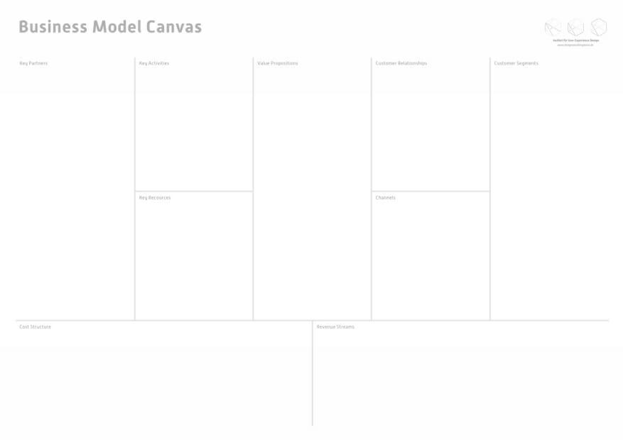 Business Canvas Model, Service Design Thinking, Torsten Stapelkamp