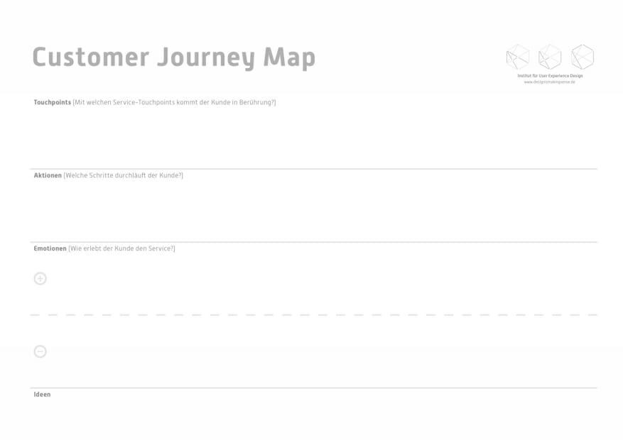 Customer Journey Map. Toolkit für Service Design Thinking von Prof. Torsten Stapelkamp, Institut für User Experience Design, www.designismakingsense.de