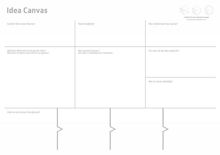 Idea Canvas. Toolkit für Service Design Thinking von Prof. Torsten Stapelkamp, Institut für User Experience Design, www.designismakingsense.de