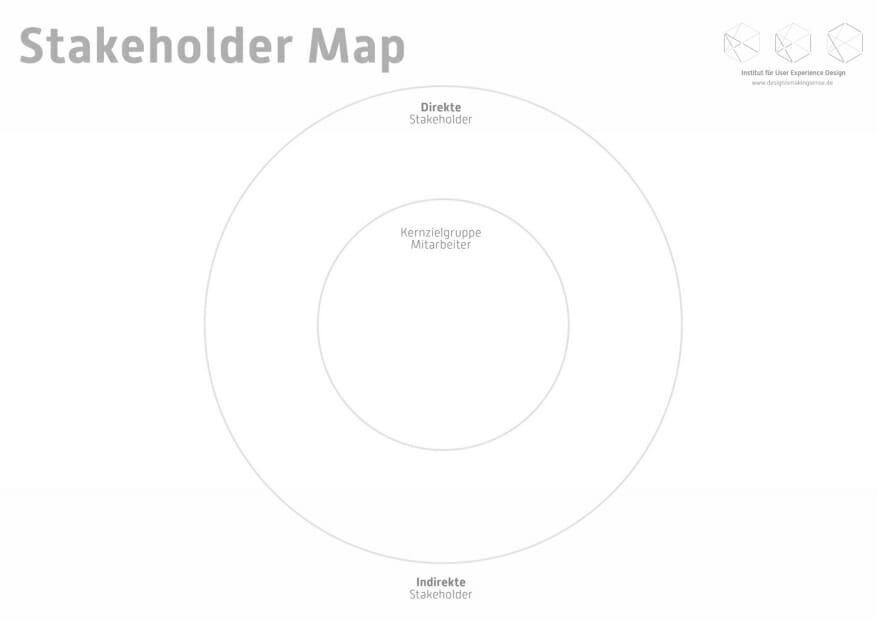 Stakeholder Map. Toolkit für Service Design Thinking von Prof. Torsten Stapelkamp, Institut für User Experience Design.