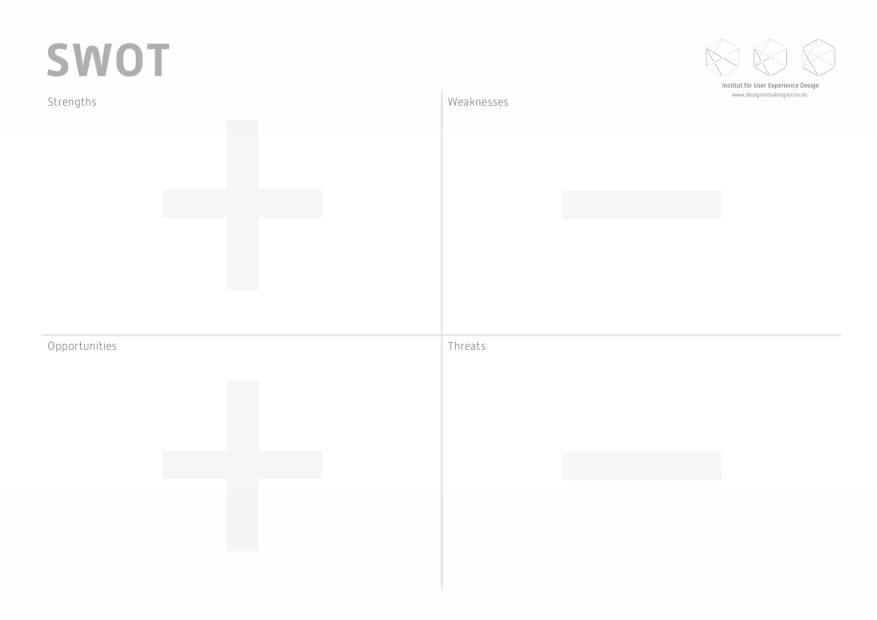 SWOT Analyse. Toolkit für Service Design Thinking von Prof. Torsten Stapelkamp, Institut für User Experience Design, www.designismakingsense.de