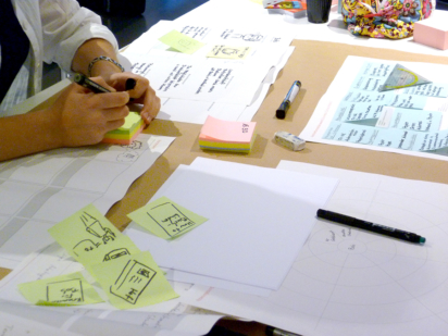 Design Thinking Workshop