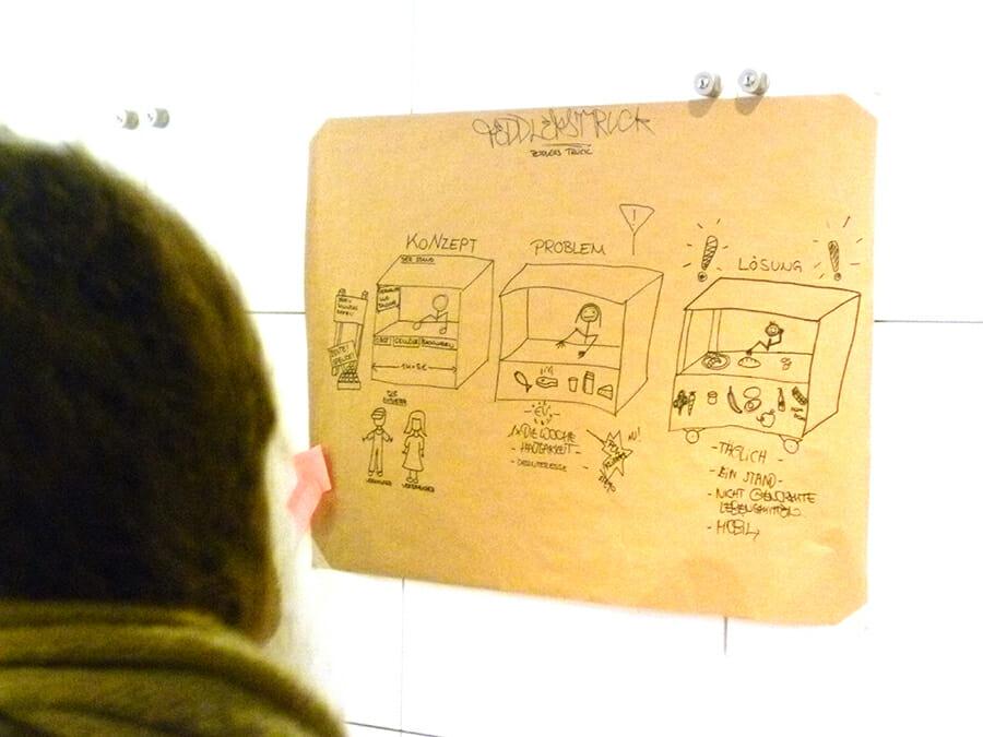 Design Thinking Workshop mit Prof. Torsten Stapelkamp im Mediendesign Studiengang der Hochschule Hof/Campus Münchberg.