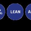 Selbstmanagement – Basis für Struktur, Fokus und Erfolg – Effektivität versus Effizienz