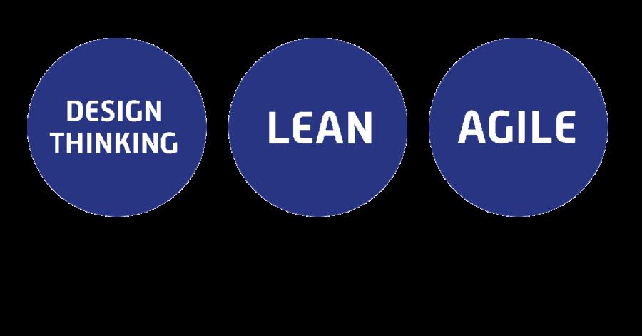 Selbstmanagement und Hamsterrad verlassen – Basis für Fokus und Erfolg. Lohnt für Online Business aufbauen. Mit Lean und Agil bzw. Agile erreicht man Lean Management und Growth Mindset. Lean-Management – Bestandteil des Selbstmanagement bzw. der Selbstorganisation