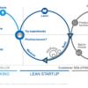 Selbstmanagement – Basis für Struktur und Erfolg