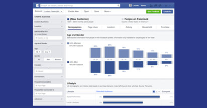 11+ Facebook-ADs #Hacks