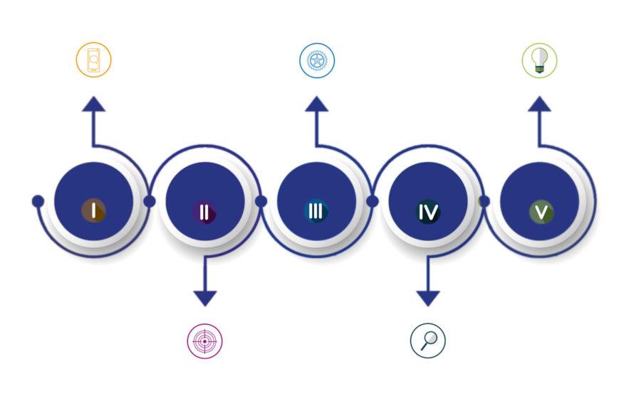 Grafik für Online Business aufbauen und dafür Online Kurs erstellen.
